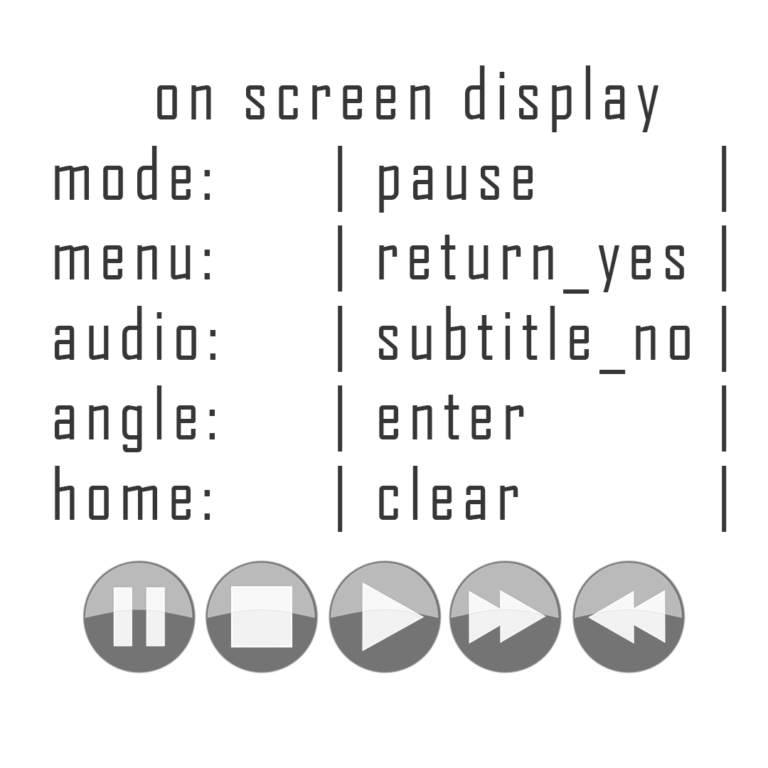 DVD Player Menü zeigt: on screen display | mode: pause | menu: return _ yes | audio: subtitle _ no | angle: enter | home: clear