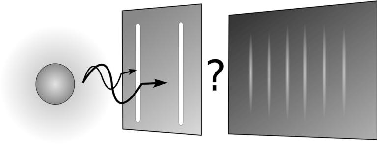 Schematische Abbildung von Quanten und Elektronen beim Zustandswechsel