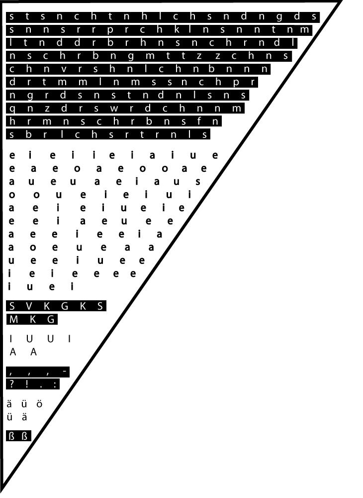 Abbildung der Einzelbuchstaben aus dem vorhergeheneden Text. fein säuberlich aufgeräumt, getrennt nach Groß- und Kleinschreibung, Vokalen und Konsonanten sowie Satzzeichen